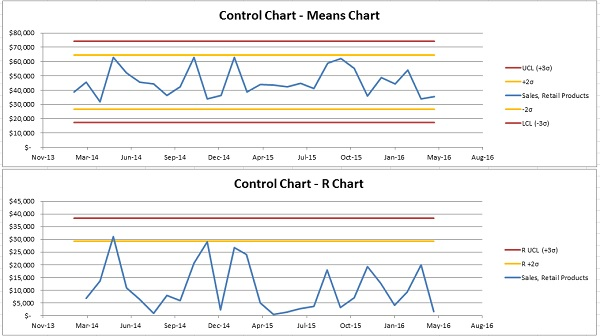 ControlCharts_Sample