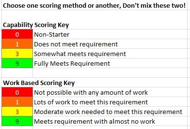 DecisionMatrix-ScoringKey