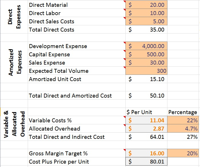 CostPlustPricing-ExpenseExamples