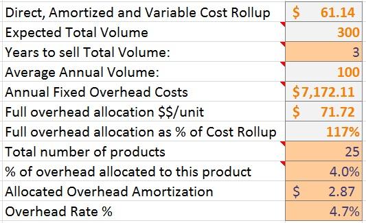 CostPlustPricing-Overhead-Allocation-Calculator
