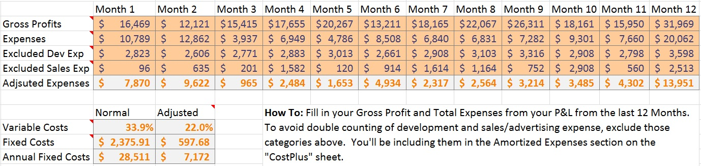 CostPlustPricing-Variable-Expense-Calculator