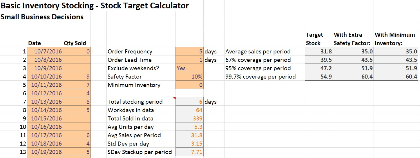 Inventory-Stock-Target-Calculator.jpg