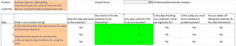 valueaddedassessment-scoring